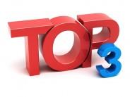 Bảng xếp hạng trường đào tạo quản trị kinh doanh tốt nhất Việt Nam năm 2013